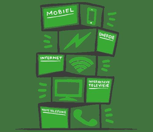 Budget mobiel korting en combivoordeel