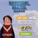 Simpel sim only dubbele data dagen